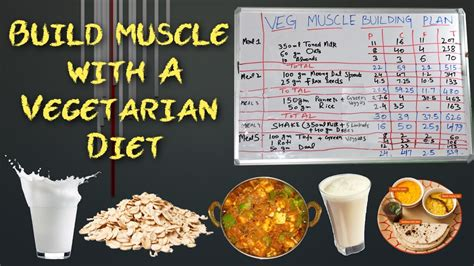 Full Day Diet Plan For Muscle Gain Vegetarian India - Diet