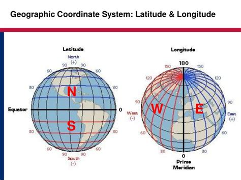 Map_Projections